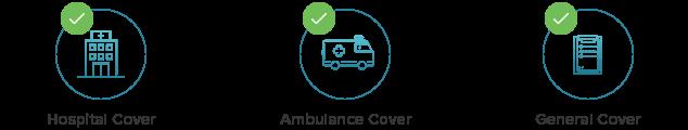 Types of health insurance in Australia