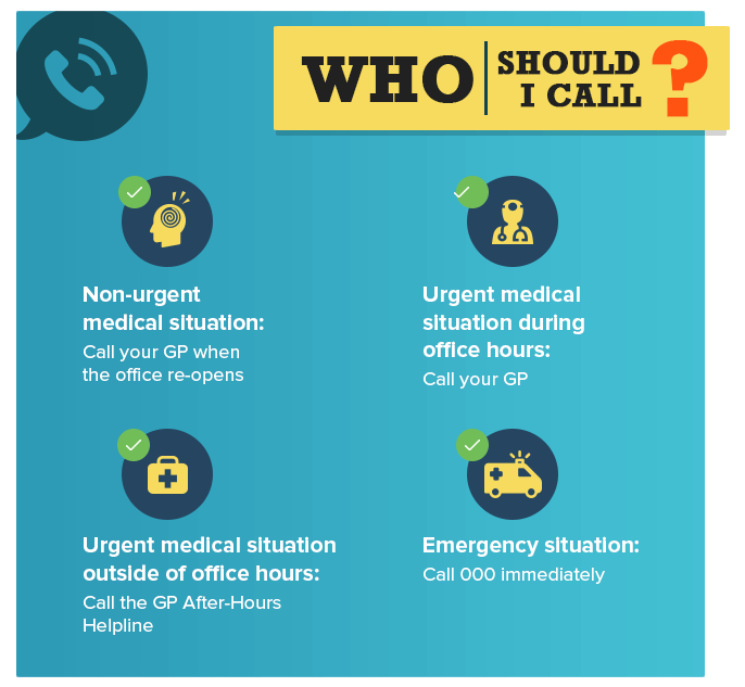Who should you call for medical care in different circumstances?